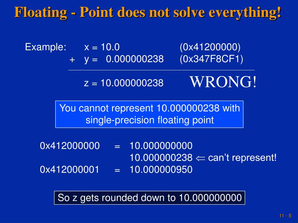 Floating - Point does not solve everything!