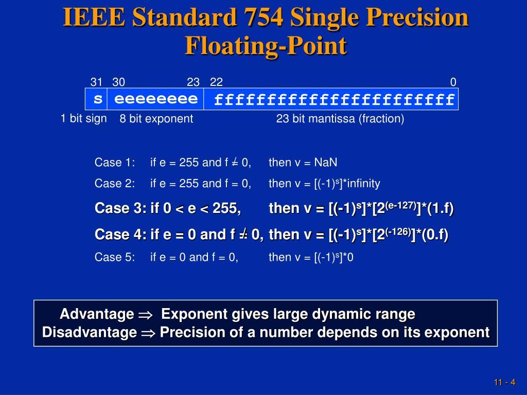 IEEE Standard 754 Single Precision