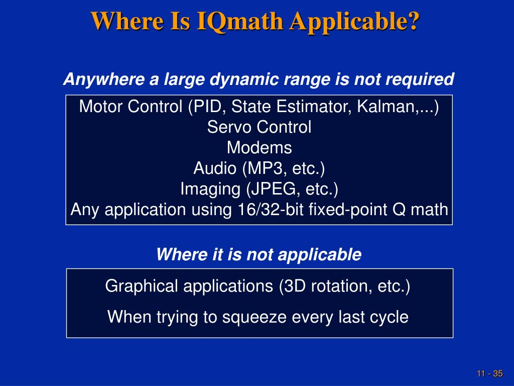 Where Is IQmath Applicable?