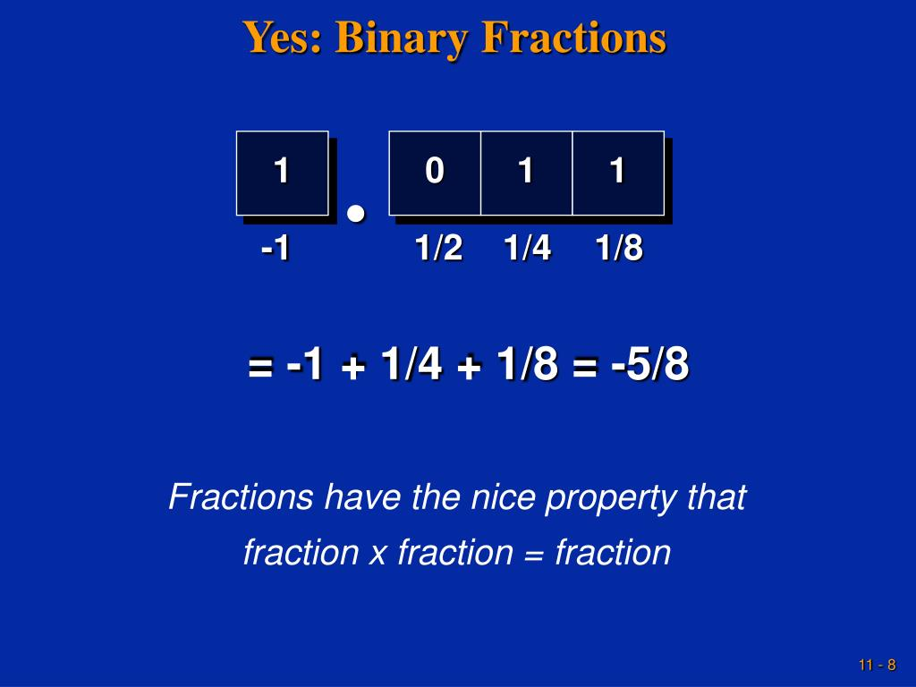 Yes: Binary Fractions