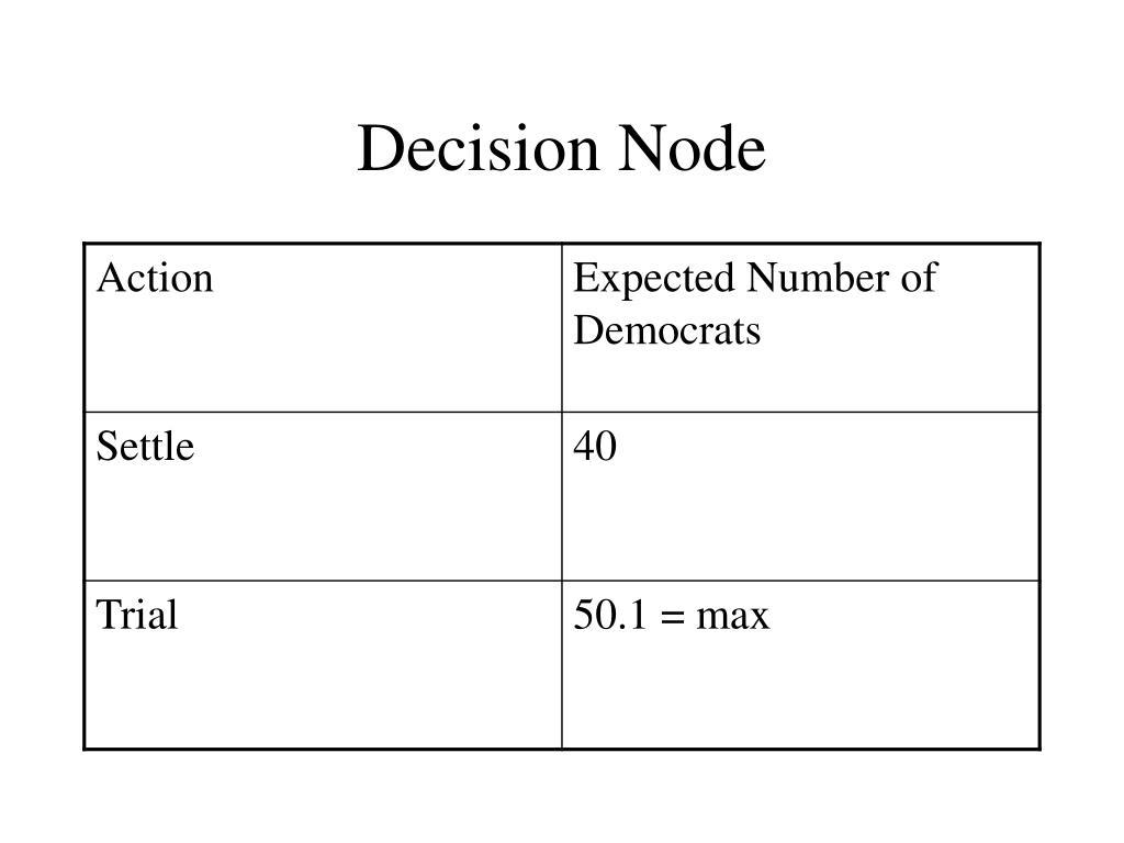 Decision Node