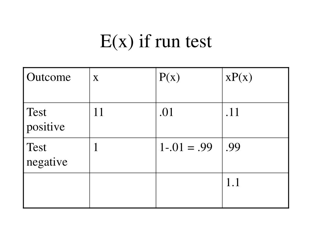 E(x) if run test