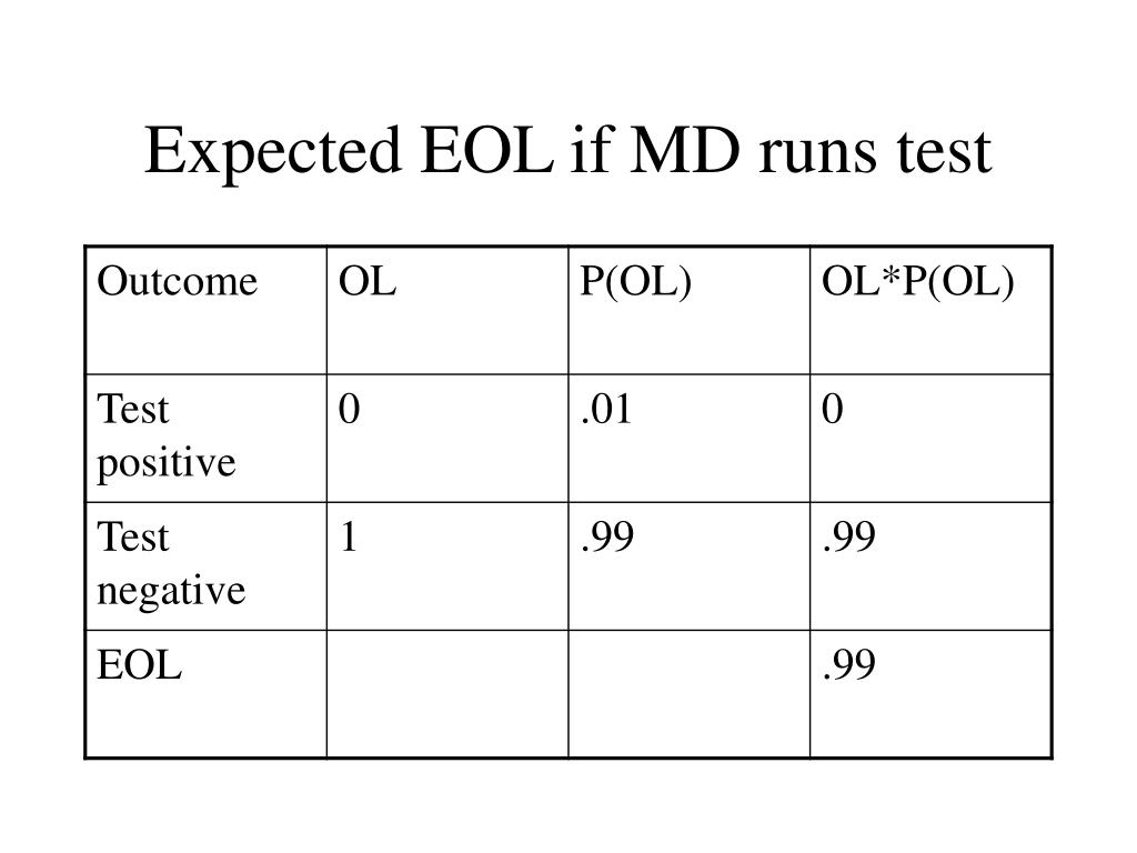 Expected EOL if MD runs test