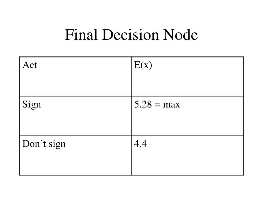 Final Decision Node