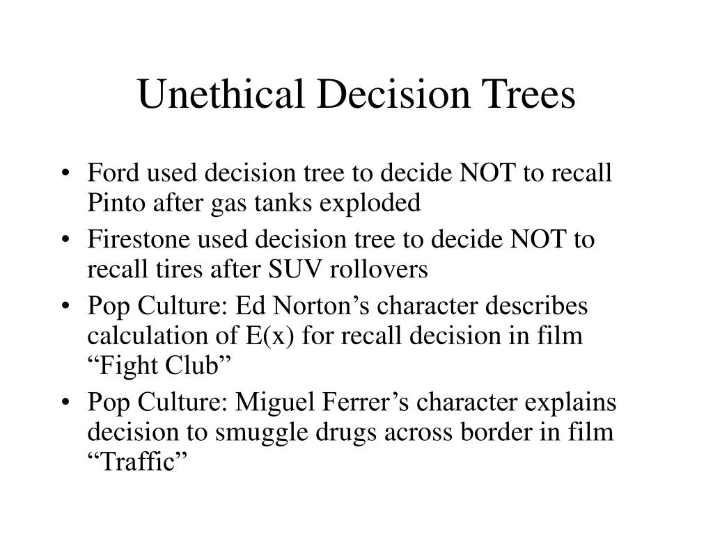 Unethical Decision Trees