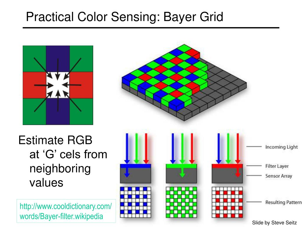 Practical Color Sensing: Bayer Grid