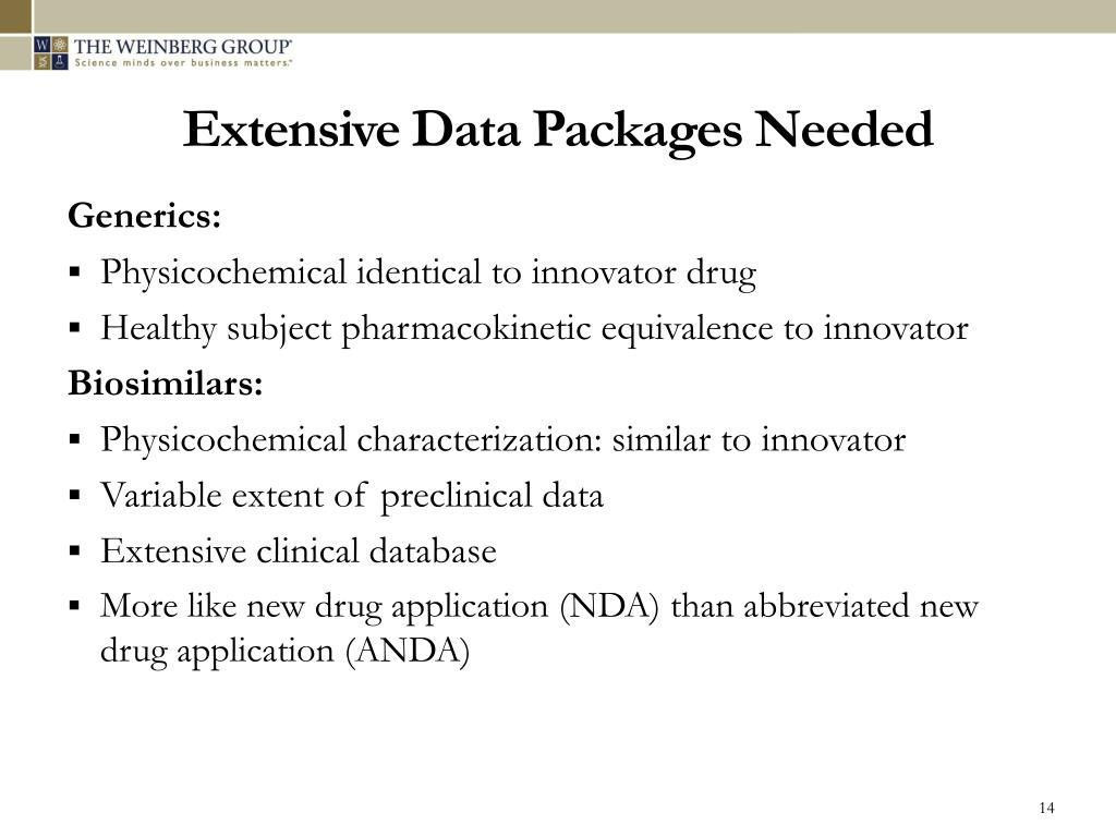 Extensive Data Packages Needed