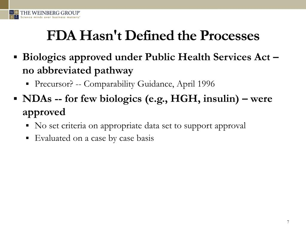 FDA Hasn't Defined the Processes