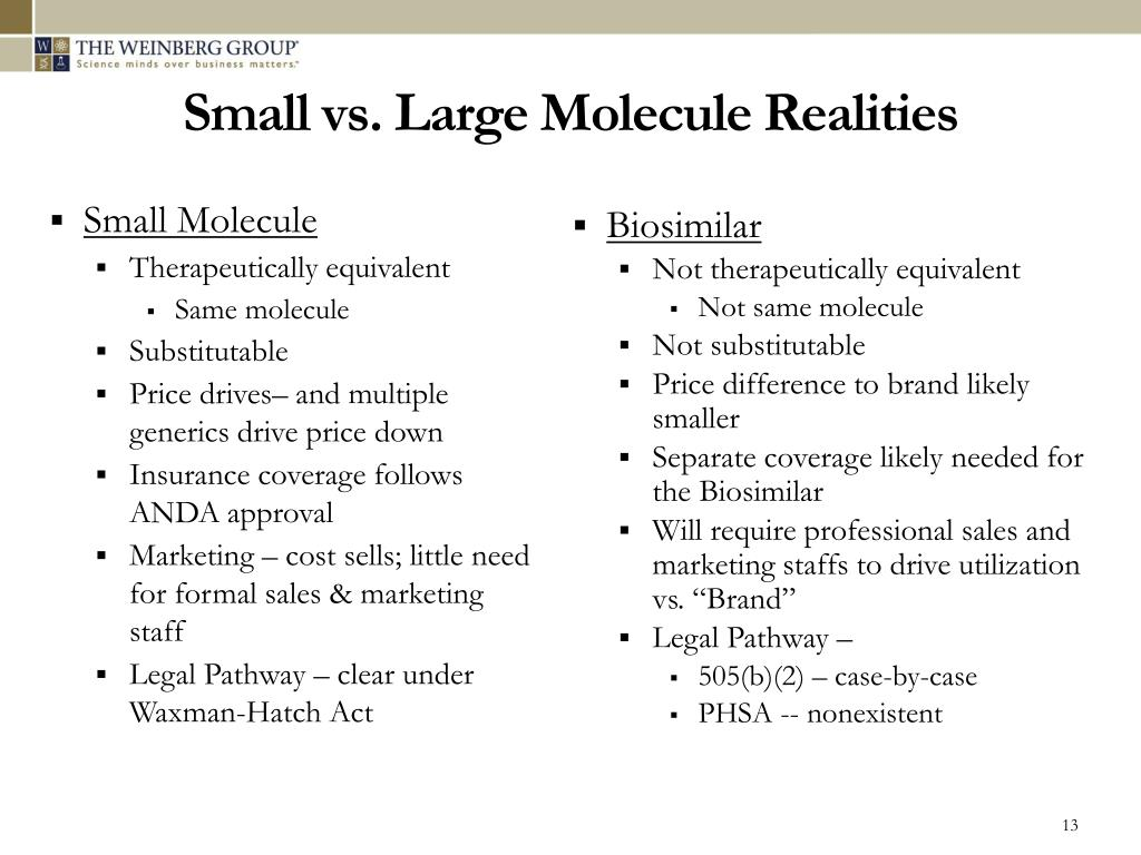 Small vs. Large Molecule Realities