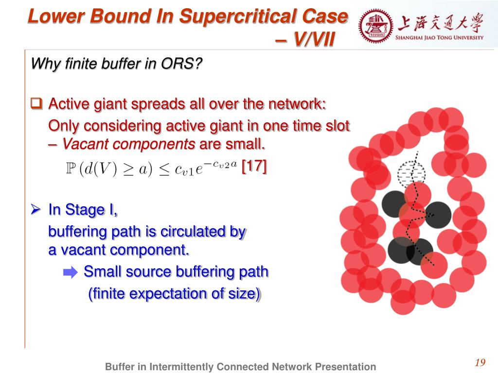 Lower Bound In Supercritical Case