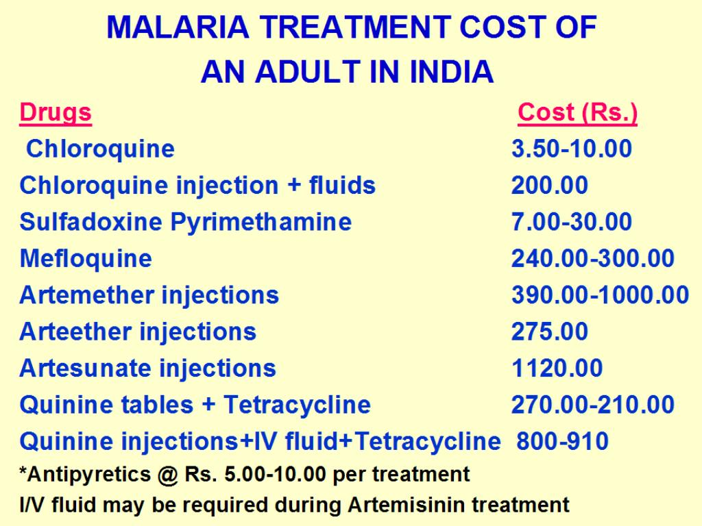 MALARIA TREATMENT COST OF