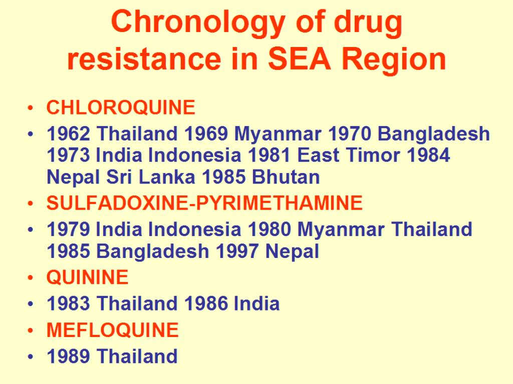 Chronology of drug resistance in SEA Region