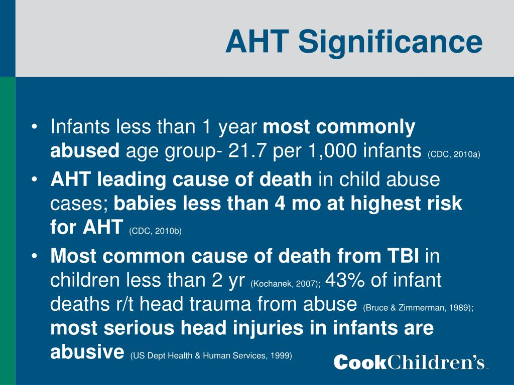 AHT Significance