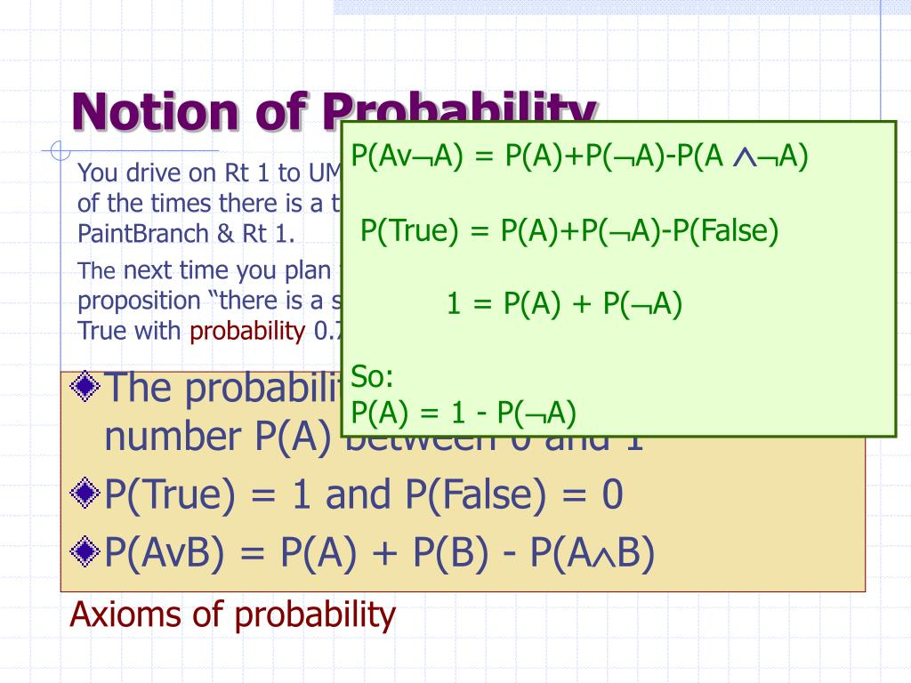 The probability of a proposition A is a real number P(A) between 0 and 1