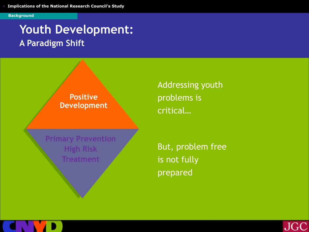 Addressing youth problems is critical…