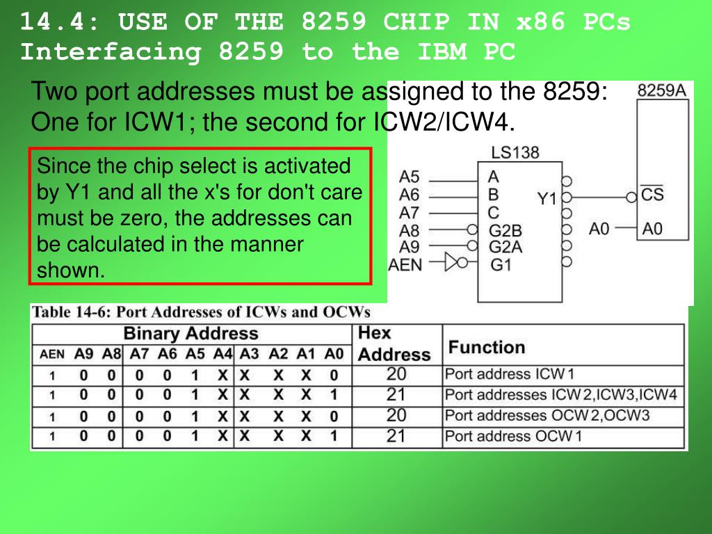14.4: USE OF THE 8259 CHIP IN x86 PCs
