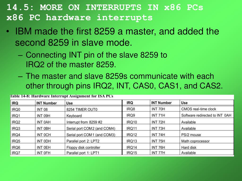 14.5: MORE ON INTERRUPTS IN x86 PCs