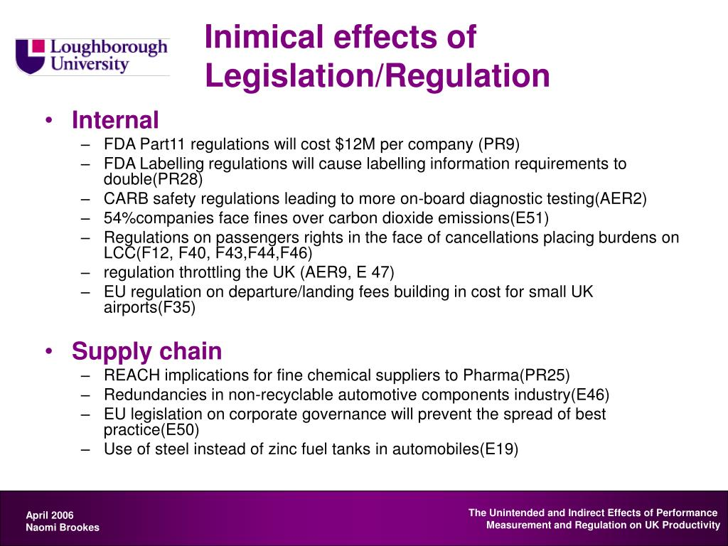 Inimical effects of Legislation/Regulation