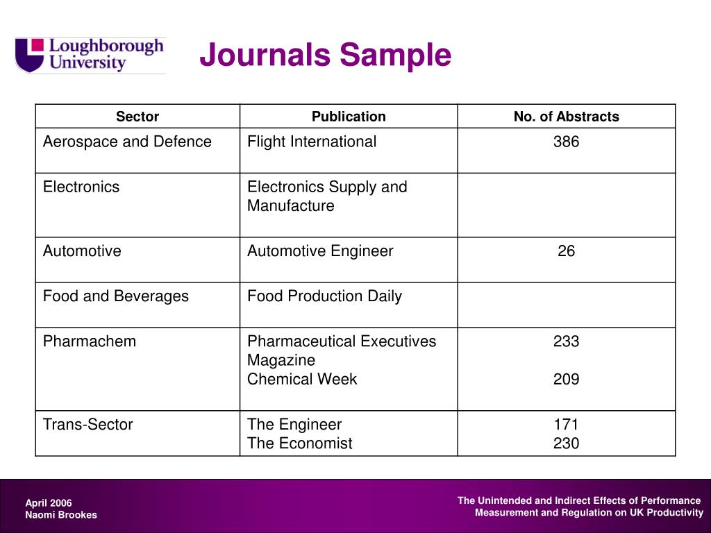 Journals Sample