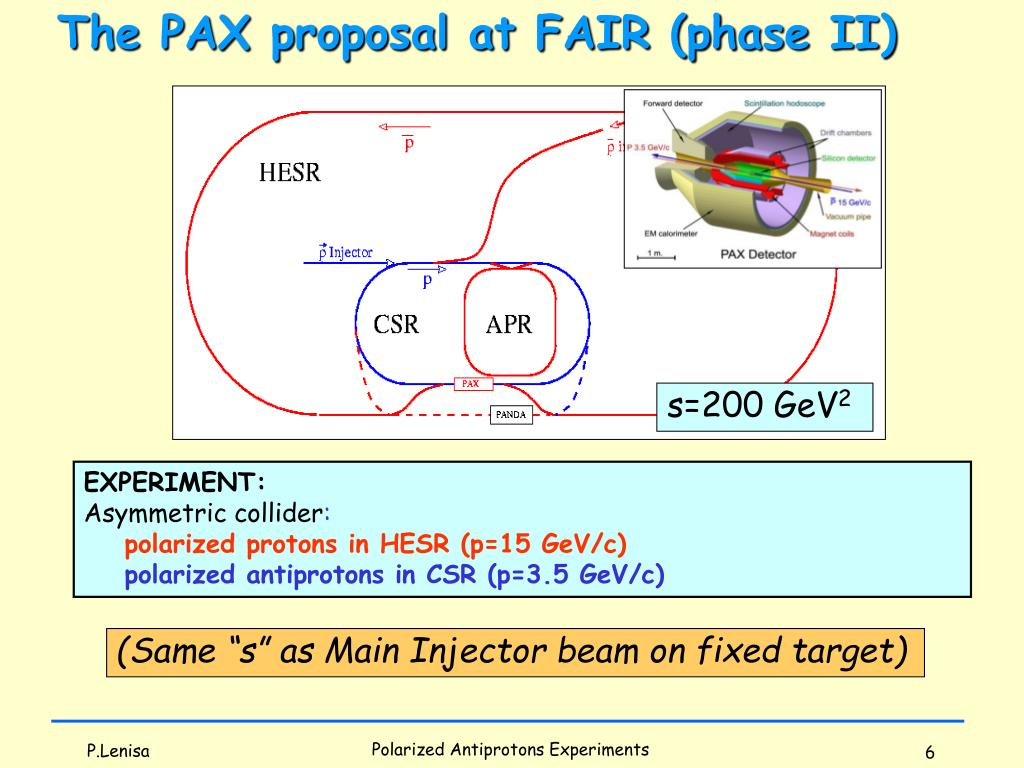 The PAX proposal at FAIR (phase II)