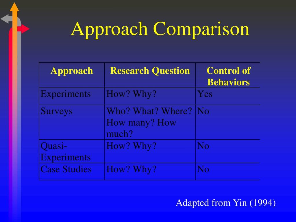 Approach Comparison