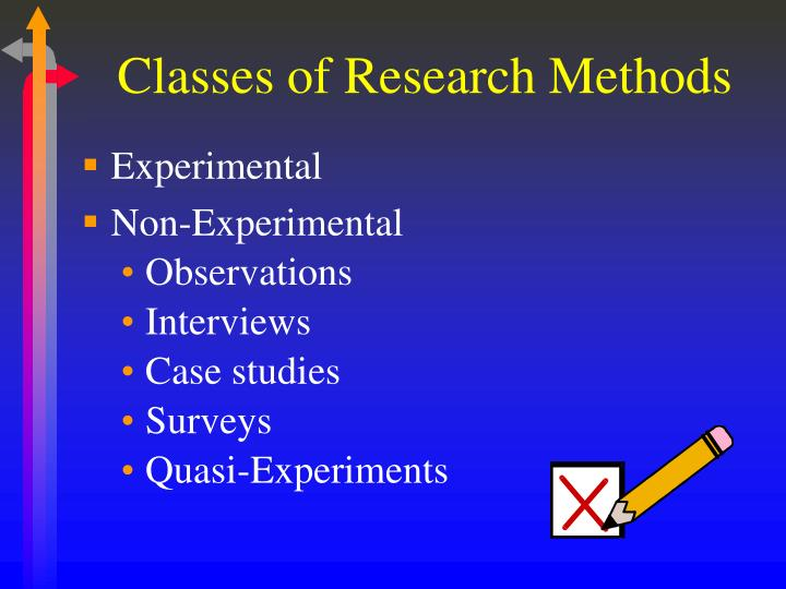 Classes of research methods