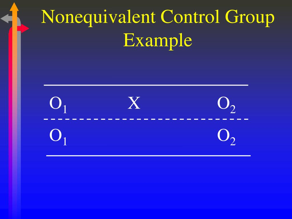 Nonequivalent Control Group Example