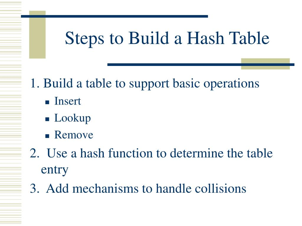 Steps to Build a Hash Table