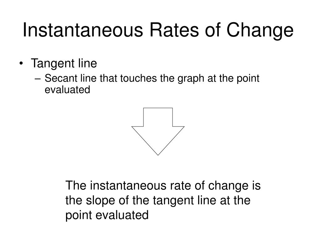 Instantaneous Rates of Change