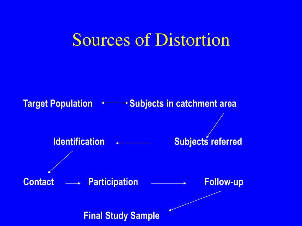 Sources of Distortion