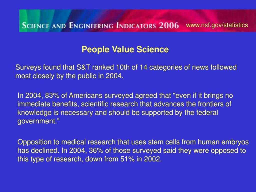www.nsf.gov/statistics