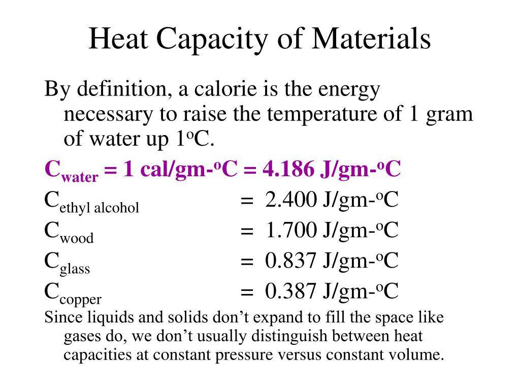 Heat Capacity of Materials