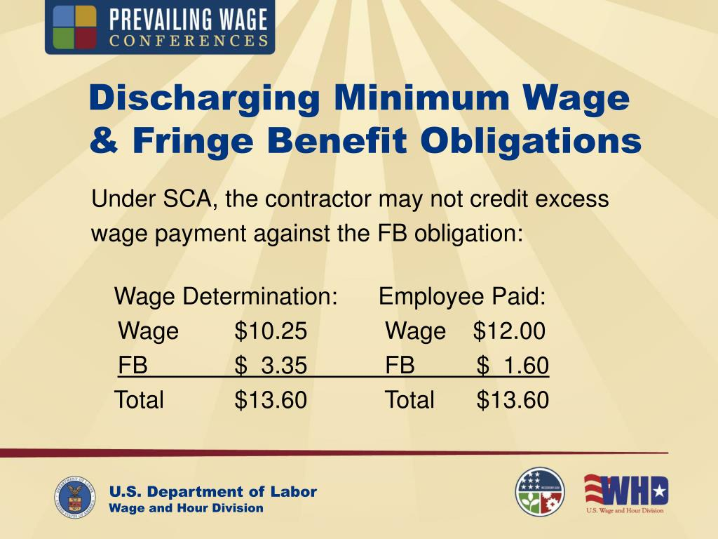 Effects of a $15 Minimum Wage in California and Fresno