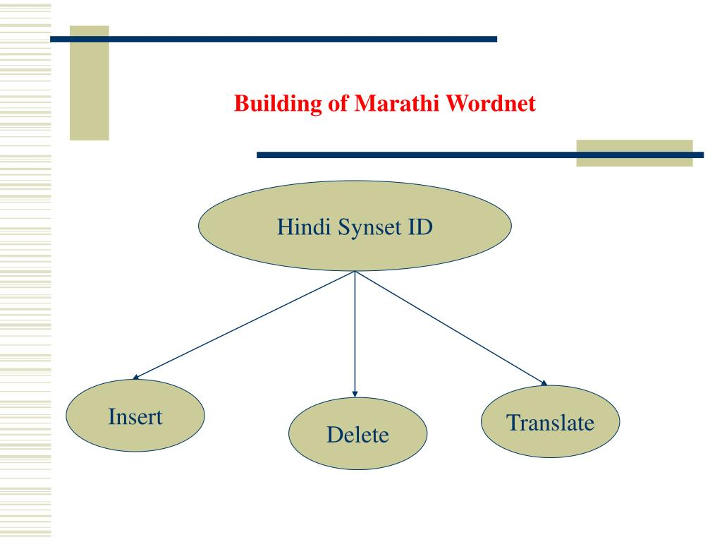 Building of Marathi Wordnet