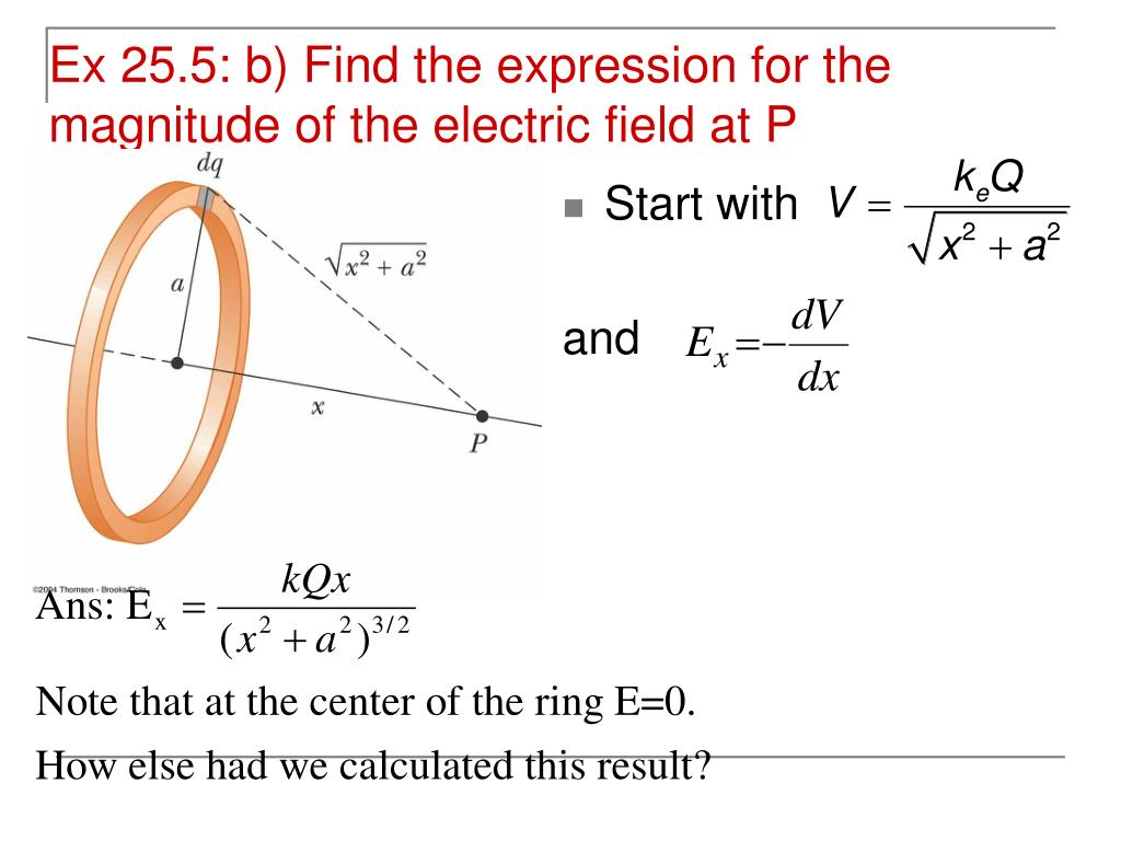 Ex 25.5: b) Find the expression for the magnitude of the electric field at P