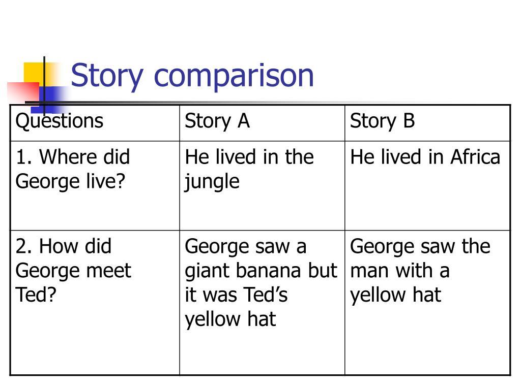 Story comparison