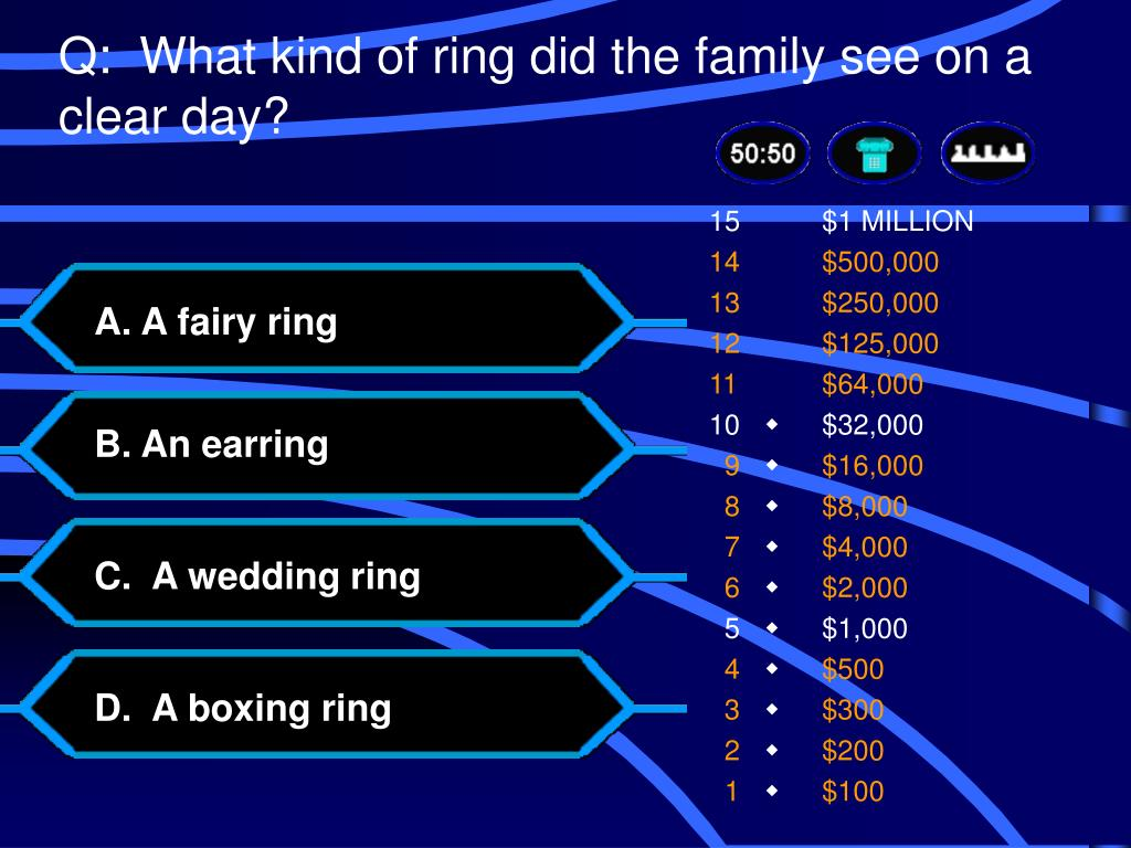 Q:  What kind of ring did the family see on a clear day?