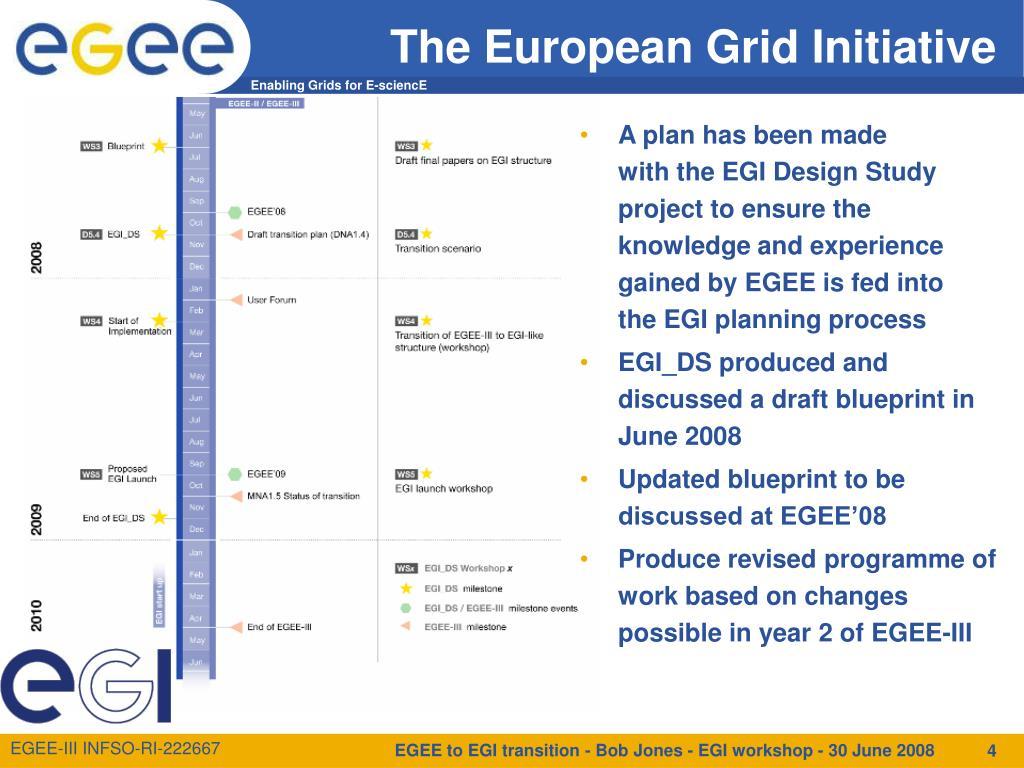 The European Grid Initiative