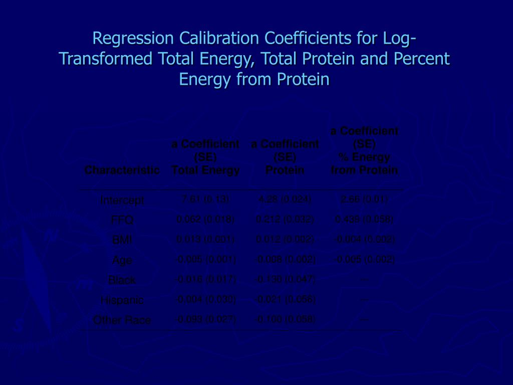 Regression Calibration Coefficients for Log-Transformed Total Energy, Total Protein and Percent Energy from Protein
