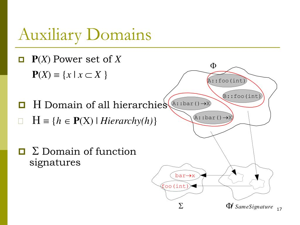 Auxiliary Domains