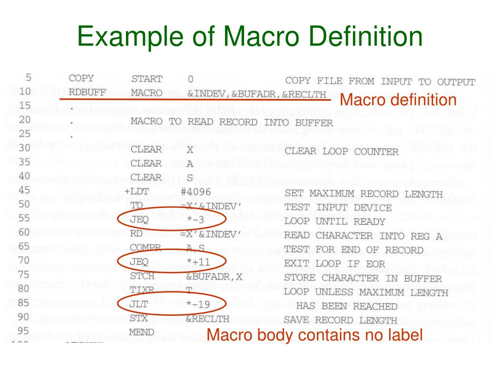 Example of Macro Definition