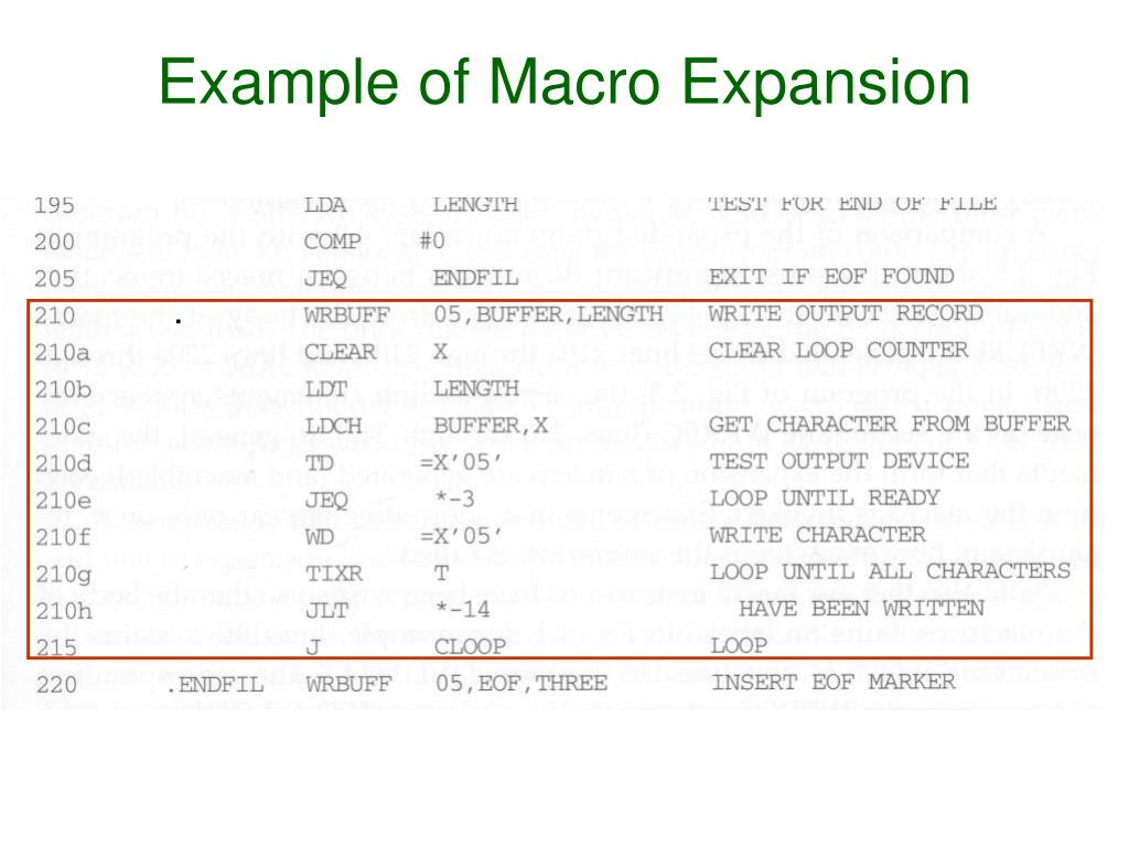 Example of Macro Expansion
