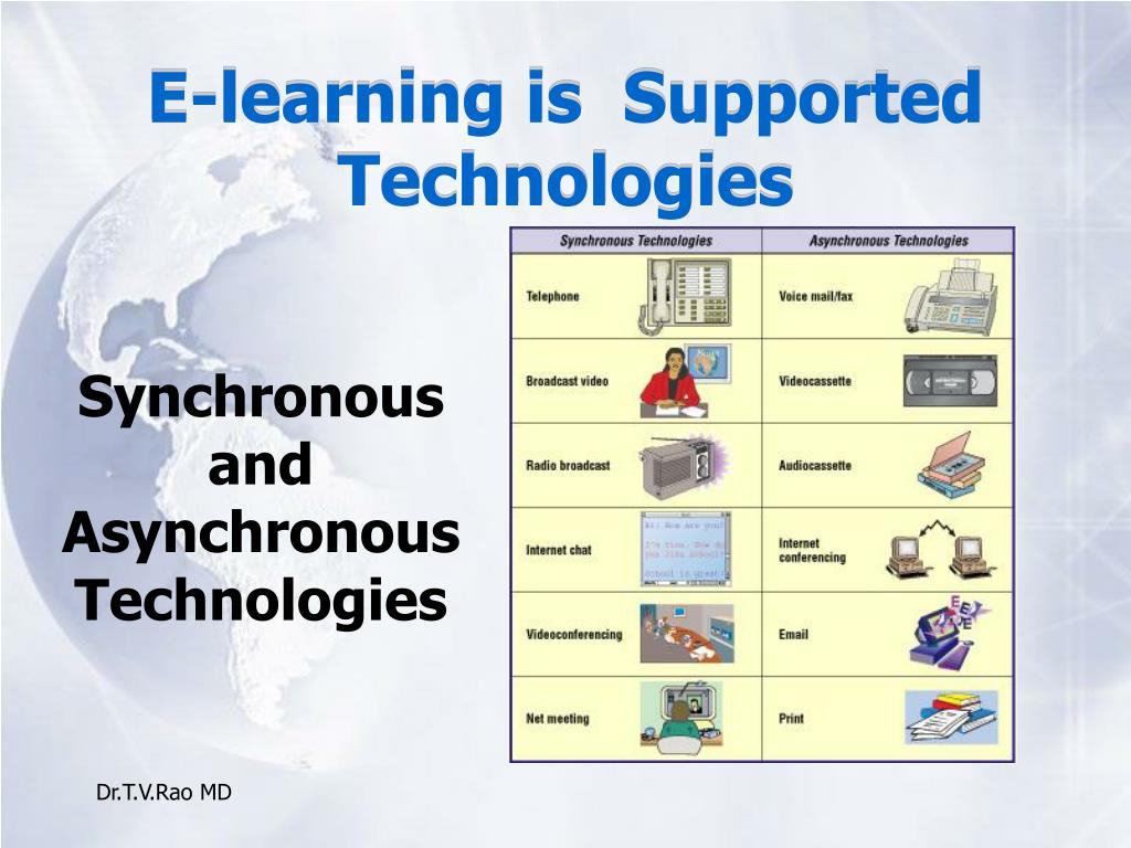 E-learning is  Supported Technologies