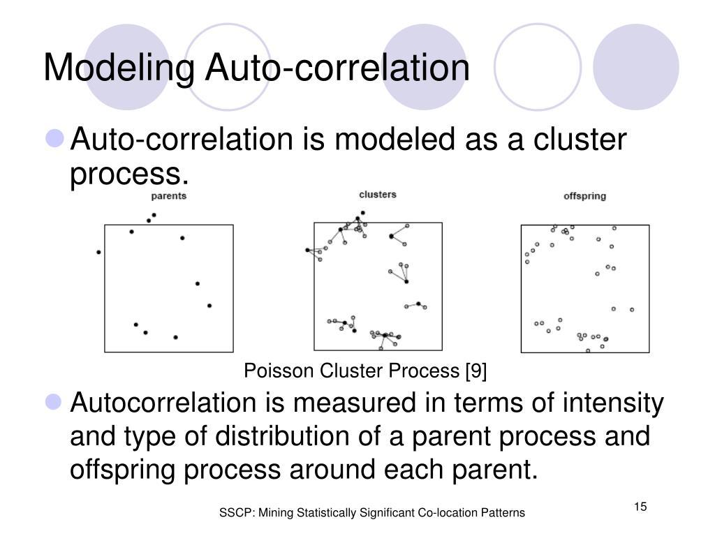 Modeling Auto-correlation