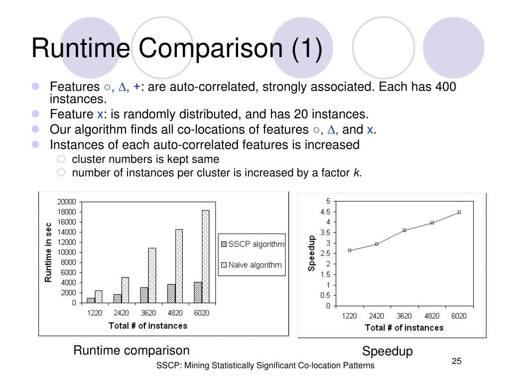 Runtime Comparison (1)