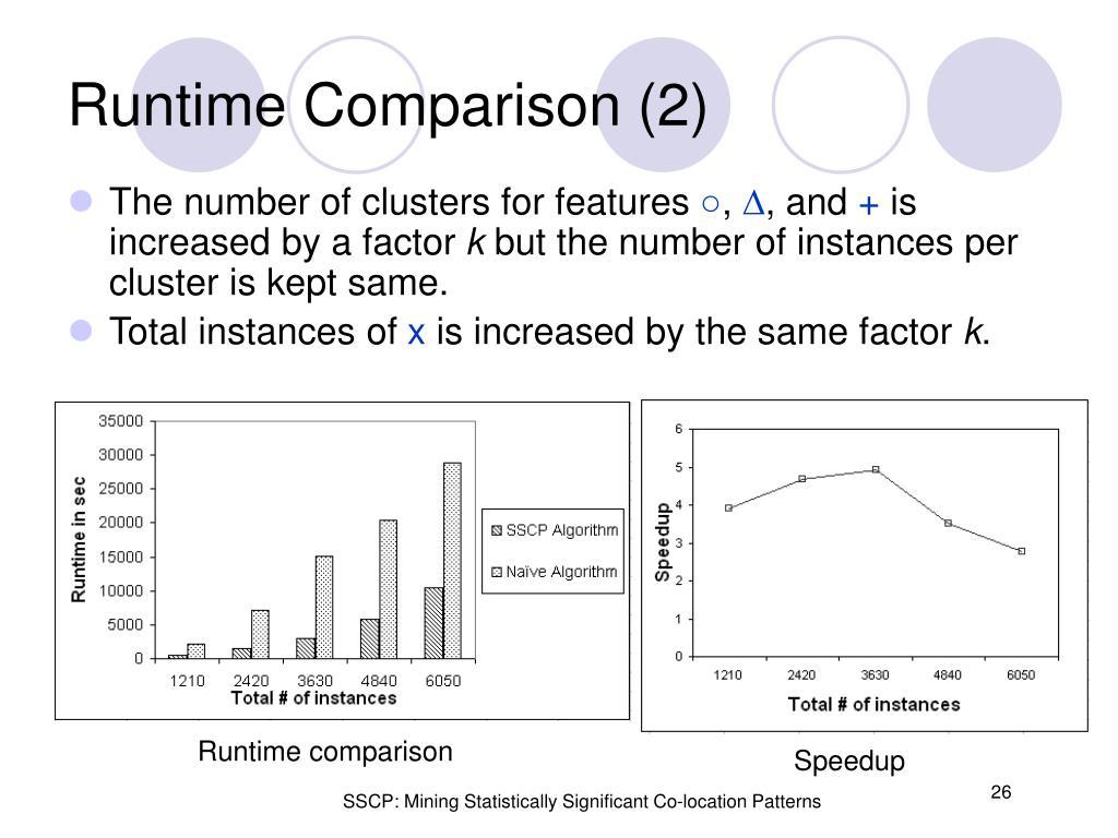 Runtime Comparison (2)
