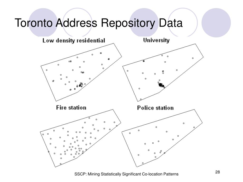 Toronto Address Repository Data