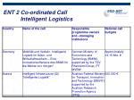 ent 2 co ordinated call intelligent logistics