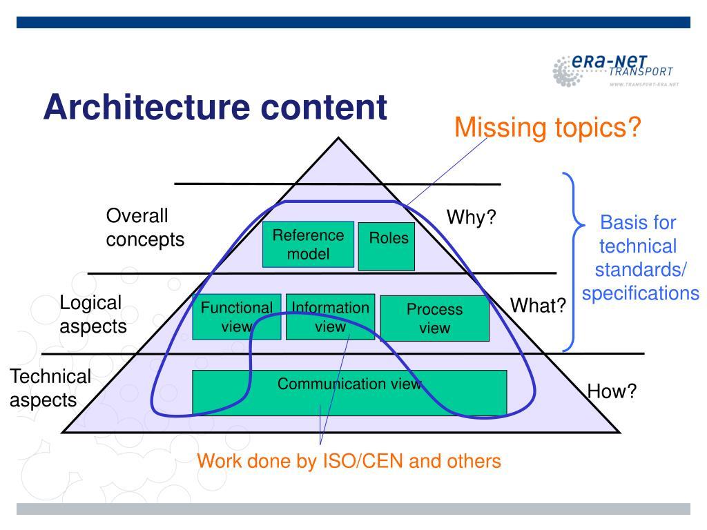 Architecture content