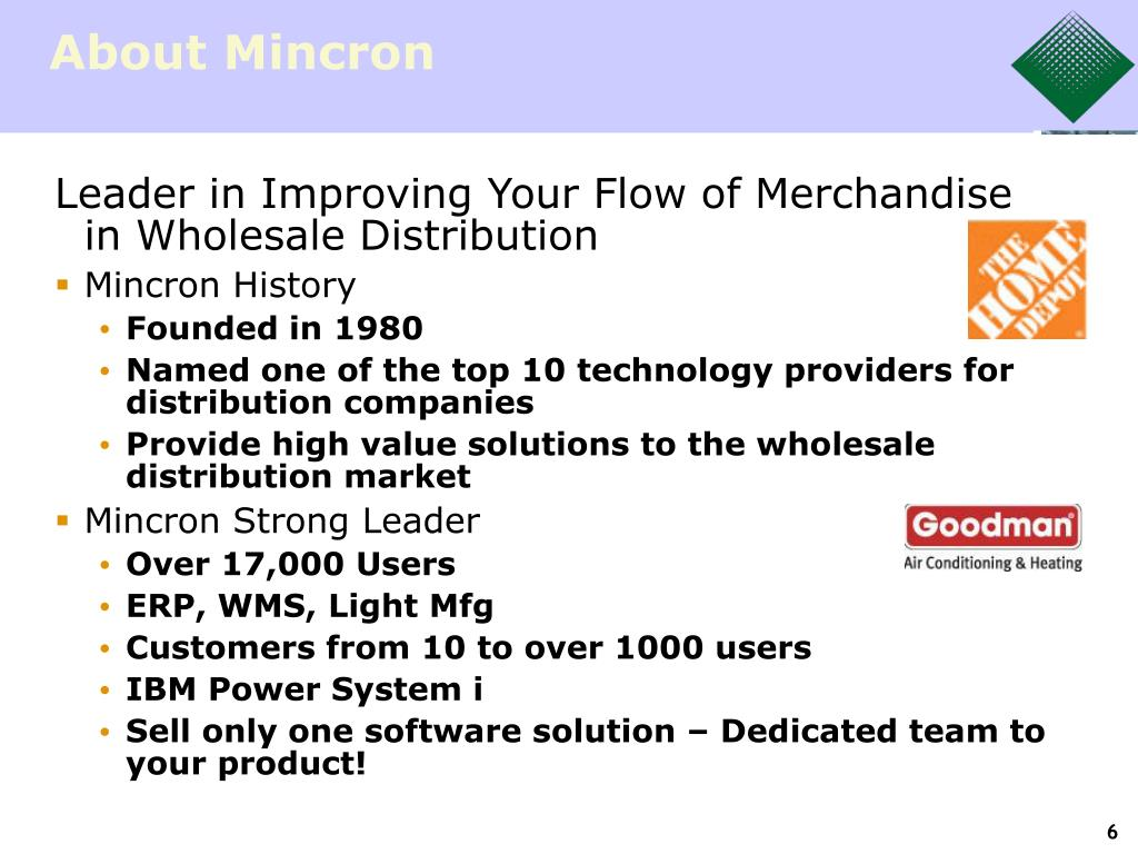 About Mincron